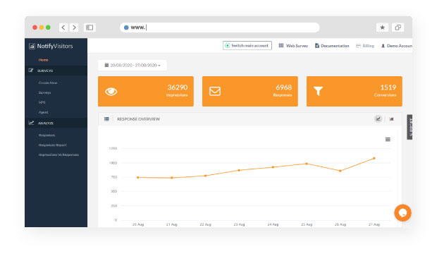Analyze the real-time insights